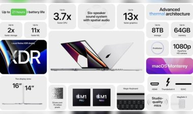 Apple launch event: AirPods 3, HomePod Mini and MacBook Pro with new chipset M1 Pro and M1 Max unveiled